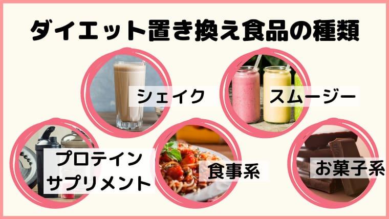 ダイエット置き換え食品の種類